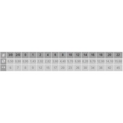 Tabla medidas Pincel Teijin Redondo 4175 Primera Escoda