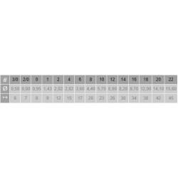 Taula mides Pinzell Teijin Rodó 4175 Primera Escoda