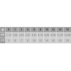 Taula mides Pinzell Mangosta Pla 4026 Rústico Escoda
