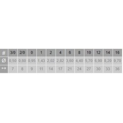 Tabla medidas Pincel Meloncillo Redondo 4127 Rústico Escoda