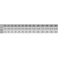 Taula mides Pinzell Carrat 4050 Modernista Escoda